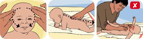 Các thao tác mát-xa cơ bản cho bé mẹ nên biết - ảnh 4
